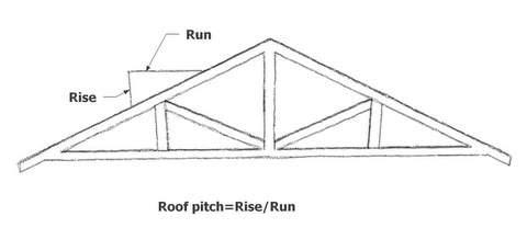Storage shed plans hip roof ~ Nenola