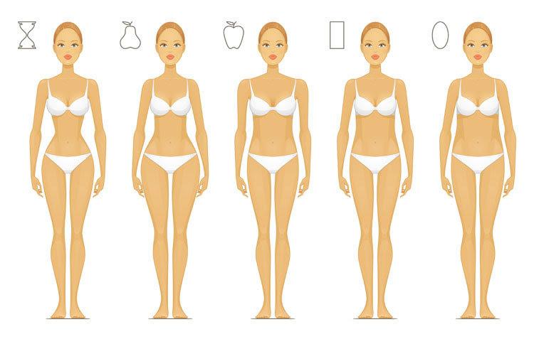 Das Figurtyp Abc So Betonst Du Deine Vorzüge Beautypunk