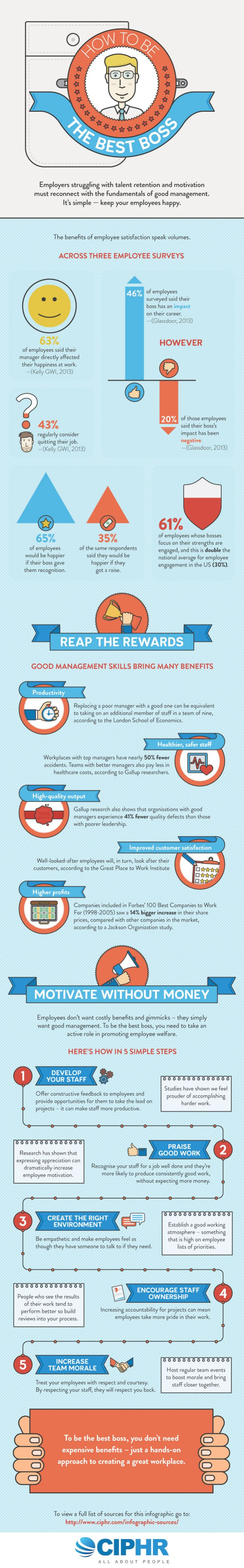 Infographic: How to be the best boss #infographic
