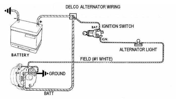 Long Tractor Alternator Wiring Diagram Mazda Millenia Radio Wiring Cheerokee Gotoscool Jeanjaures37 Fr