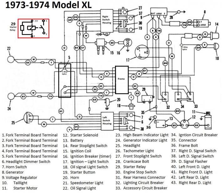 Download 1993 Harley Sportster Wiring Diagram Hd Version Grafikhelden Chefscuisiniersain Fr