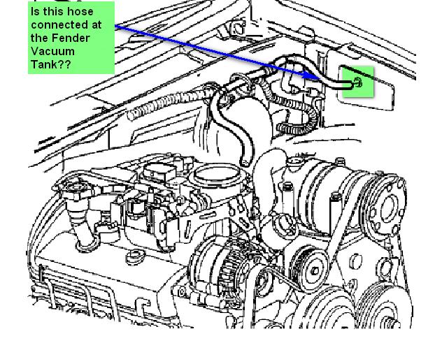 P0174 - Low Fuel Pressure - Mistery Vacuum Line - Blazer ...