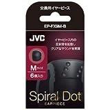 JVC  交換用イヤーピース Mサイズ EP-FX9M-B ブラック