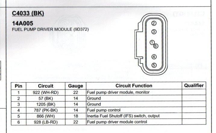 Diagram F450 Fpdm Wiring Diagram Full Version Hd Quality Wiring Diagram Customwiringdfw Media90 It