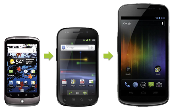 Image result for Evolution of Android Phones