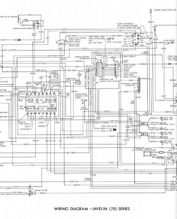Diagram 1968 Javelin Wiring Diagram Full Version Hd Quality Wiring Diagram Pvdiagramxdemar Bebilprincipe It