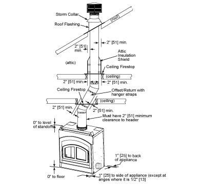 Wiring Diagram Heat Glo Data Wiring Diagram Today