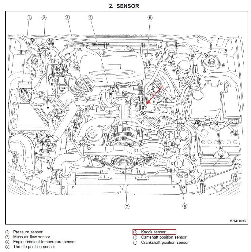 2002 Subaru Outback Engine Diagram Fuse Box Ford Focus Y Reg Fordok Operan Madfish It