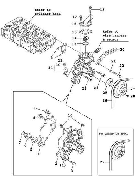 Engine 3JH4E