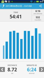 20130602_RunKeeper(Running)