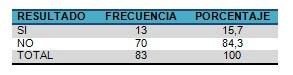 estreptococo_embarazo_embarazadas/betahemolitico_grupo_B