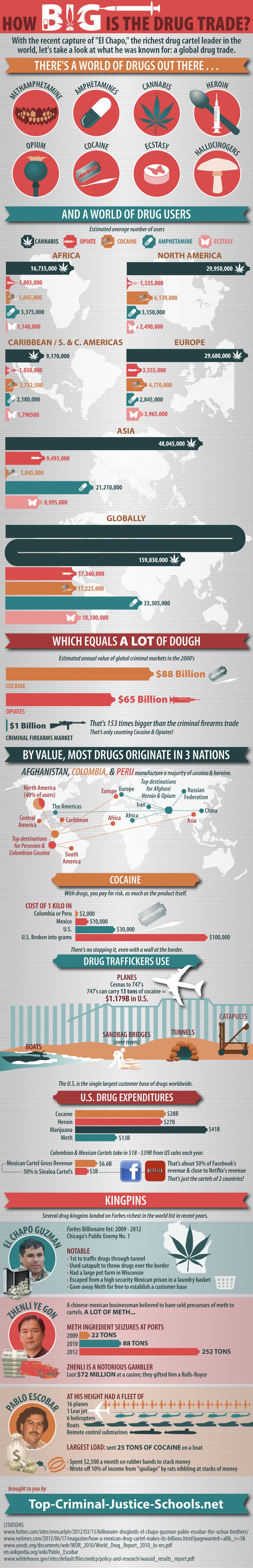 How-big-is-drug-trade