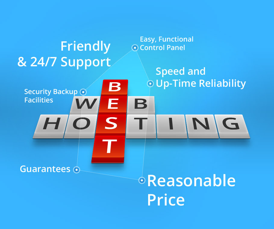 Features Of The Best Web Hosting Company