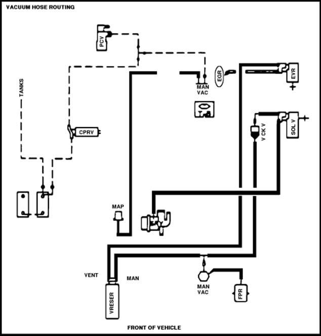 Diagram 1994 Ford F250 Vacuum Hose Diagram Full Version Hd Quality Hose Diagram Diagrams4u Siggy2000 De