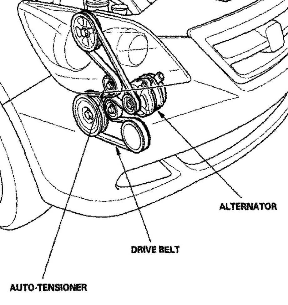 Diagram Honda Civic 2006 Belt Diagram Full Version Hd Quality Belt Diagram Iamdiagramx Pescapolesine It