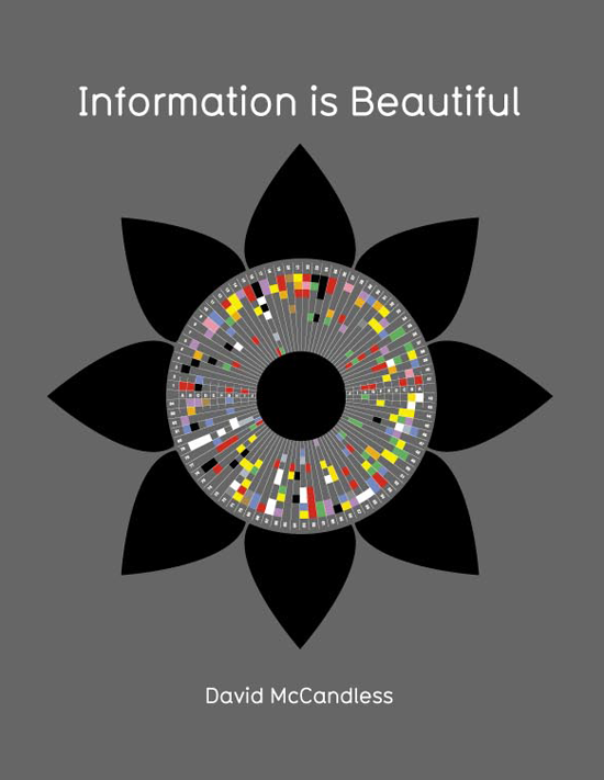 Designing The Cover   Information Is Beautiful