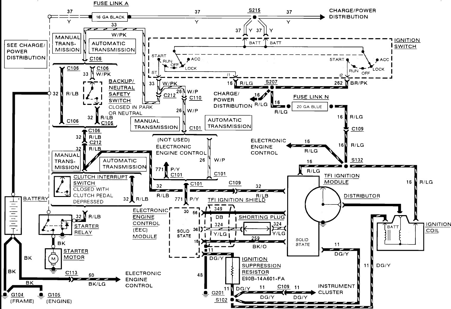 1990 Ford F 350 Diesel Starter Relay Wiring Diagram And Images 1989 Chevy Suburban Fuse Box Ace Wiring Nikotin Jeanjaures37 Fr