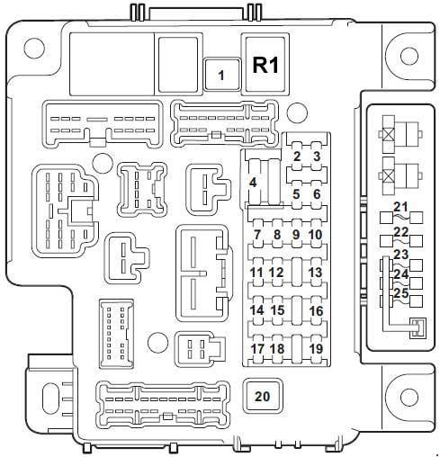 2014 Lancer Fuse Box Location Wiring Diagram Schema Dress Track Dress Track Atmosphereconcept It