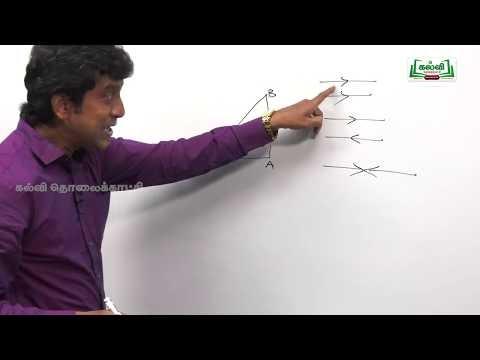 JEE Maths  Vector Algebra Part-1  Kalvi TV