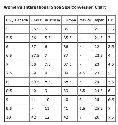 womens international shoe size conversion  barn family shoe store