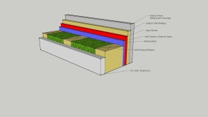 Thermal Break created by adding Wall Channels to prevent energy loss and gain
