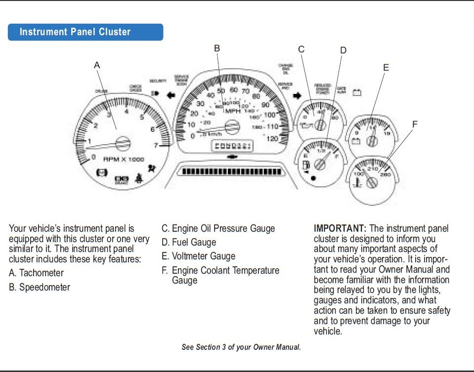 2008 Chevy Trailblazer Instrument Cluster Wiring Diagram Wiring Diagram Effective A Effective A Bowlingronta It