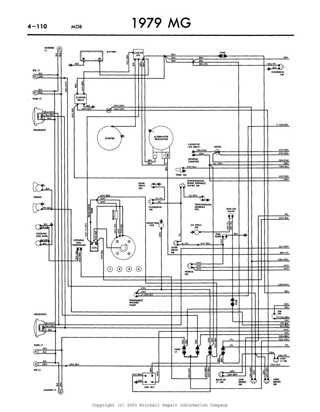 Diagram 1978 Mgb Wiring Diagram For Ignition Full Version Hd Quality For Ignition Pafireinstructor Aspentacom It
