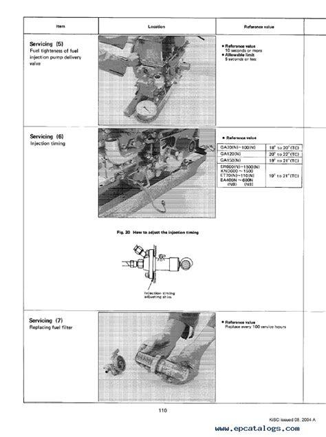 Kubota GA ER KND ET EA Series Diesel Engines WSM PDF