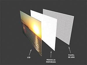 Català: Capa nanorperforada entre panell LCD i...