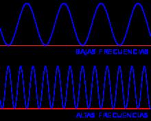 Ondas de alta y baja frecuencia