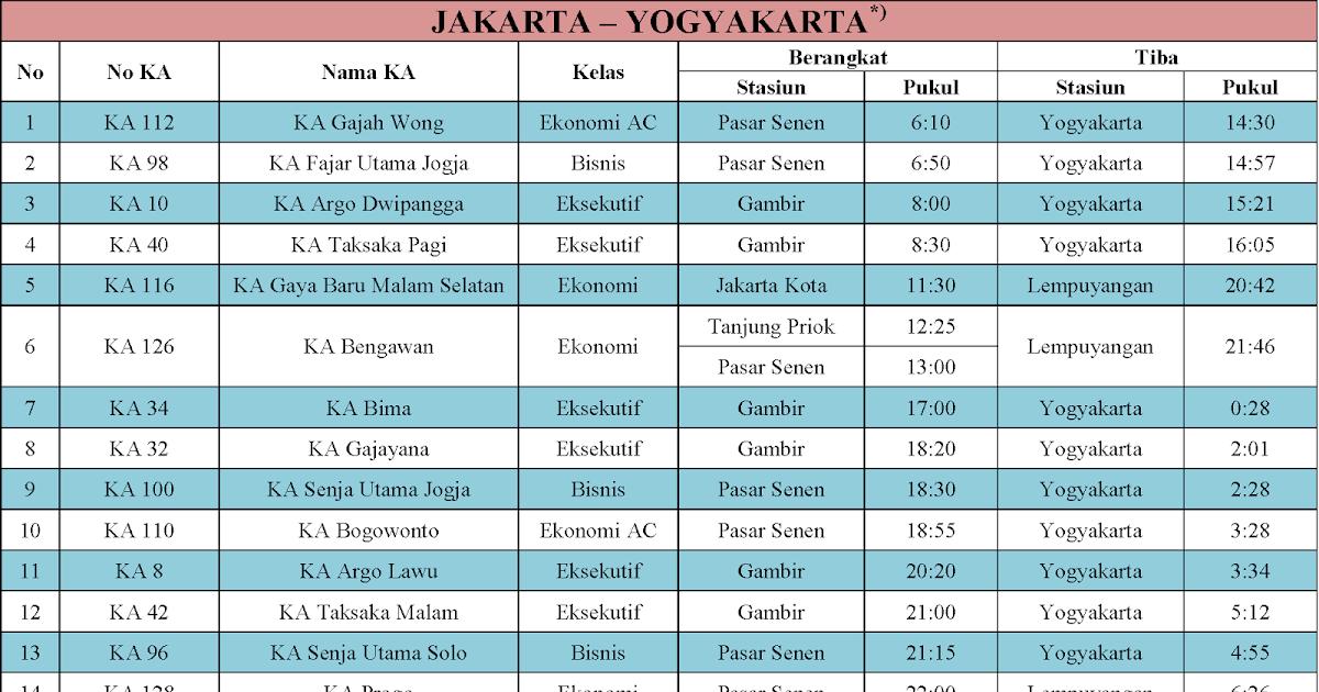 Harga Tiket Kereta Api Jakarta Bandung Eksekutif Tiket