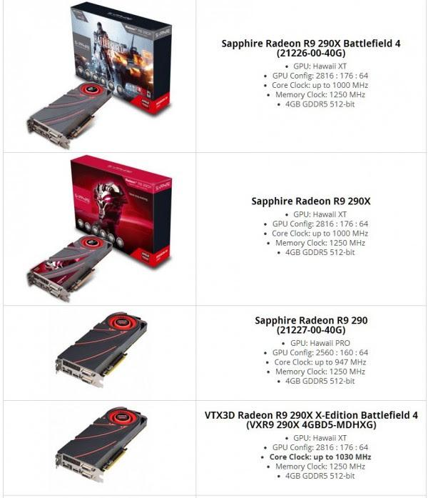 Grafícas AMD Radeon R9 290X y Radeon R9 290 (4)