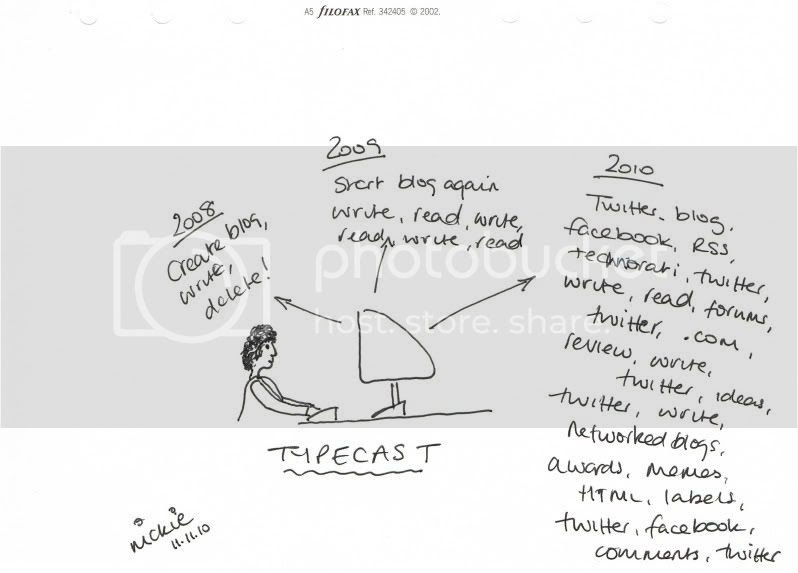 typecast cartoon blogging