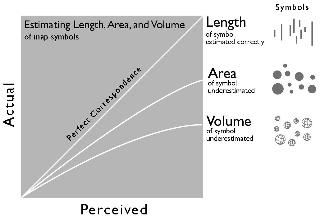 88 Quantity Symbol Of Length Length Symbol Quantity Of