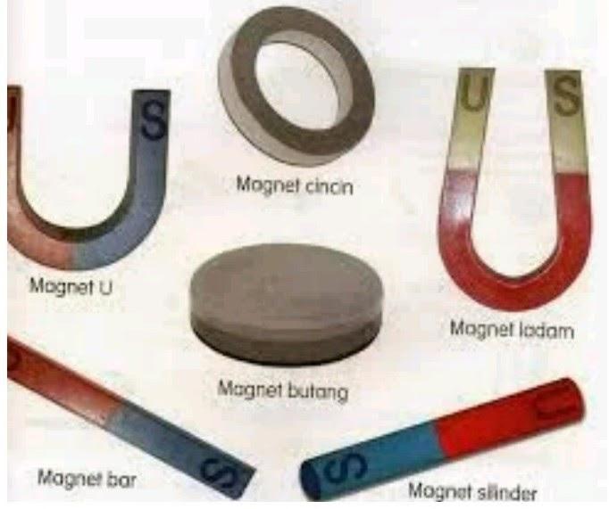 Macam Macam Bentuk Magnet Dan Gambarnya Seputar Bentuk