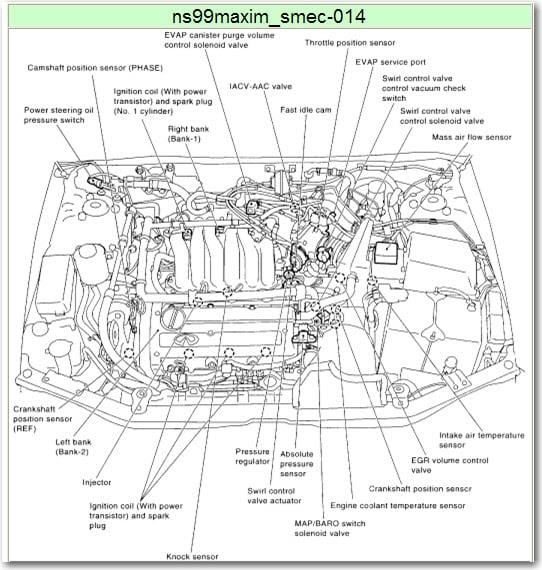 Diagram 1997 Nissan Maxima Engine Diagram Full Version Hd Quality Engine Diagram Litz Diagram Sachaguitry Fr