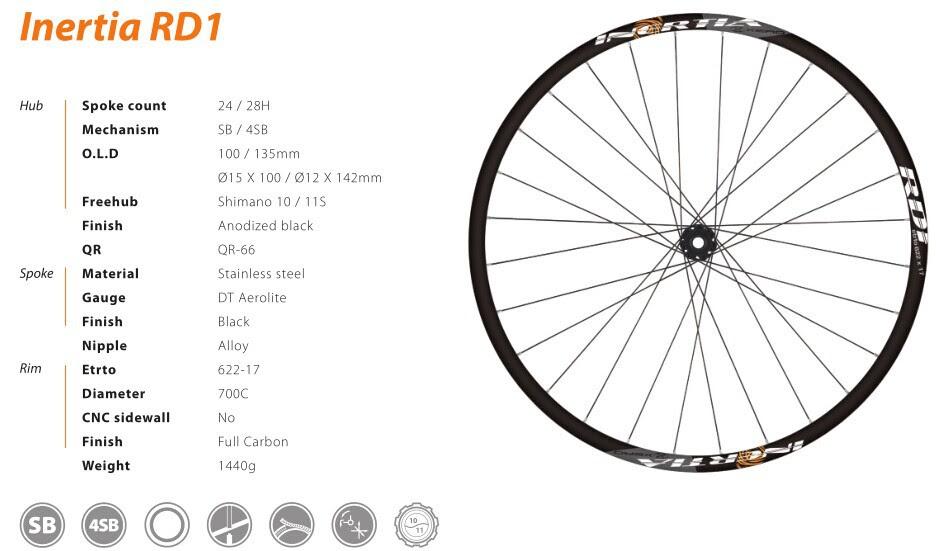 Image Result For Big Wheel