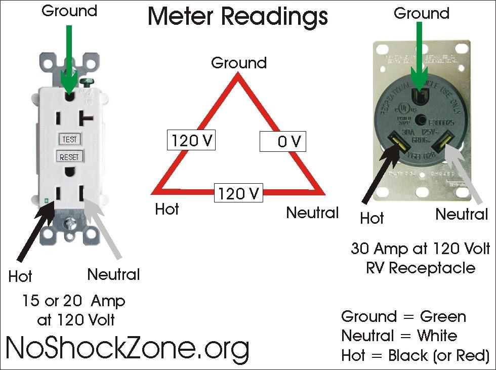 Diagram 30 Amp 120v Wiring Diagram For Rv Full Version Hd Quality For Rv Prohomewiring Media90 It