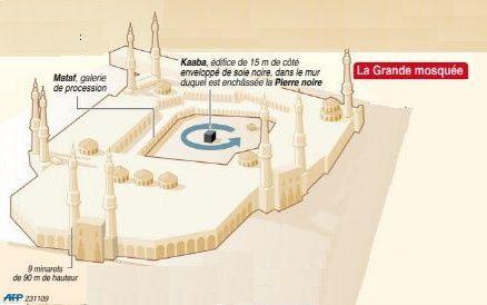 Plan d'ensemble de la Grande Mosquée - source AFP