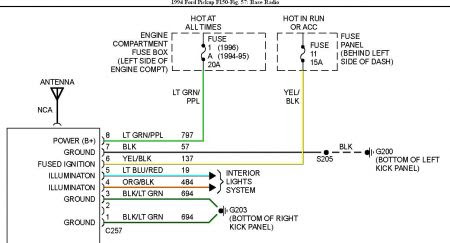 Ford F 150 Xl Radio Wiring Schematic - Wiring Diagram
