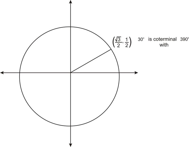 Trigonometric Functions of Angles Greater than 360 Degrees | CK-12 ...