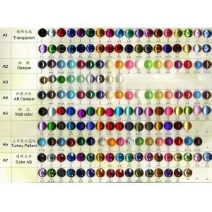 Mood Ring Color Chart Gives You the Meaning of Your Mood