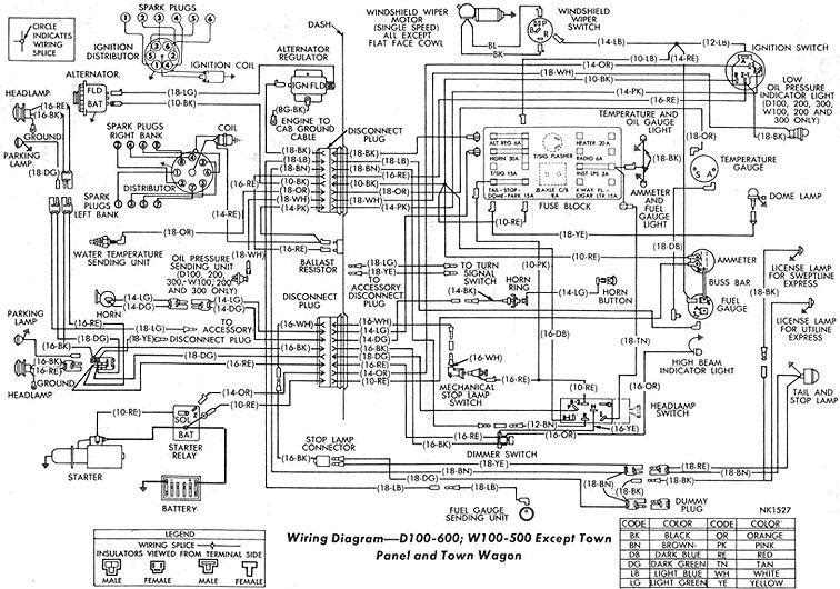 1960 Dodge Pickup Wiring Diagram Free Download Wiring Diagram Academic Academic Lastanzadeltempo It