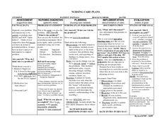 Nursing Care Plan NANDA Tables 1.0 screenshot 1 | Nanda ...