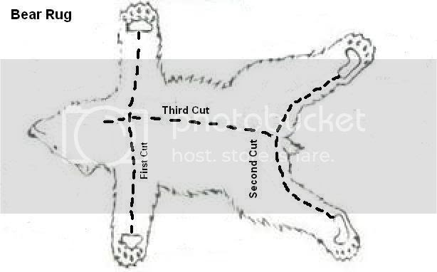 Wiring Diagram: 33 How To Skin A Bear