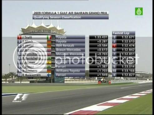Calificación GP Bahrein 2009