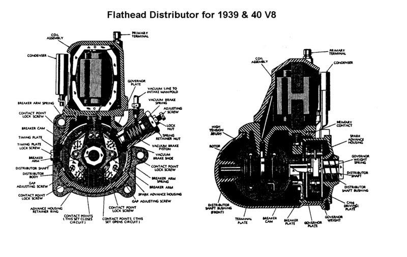 Flathead Electrical Wiring Diagrams