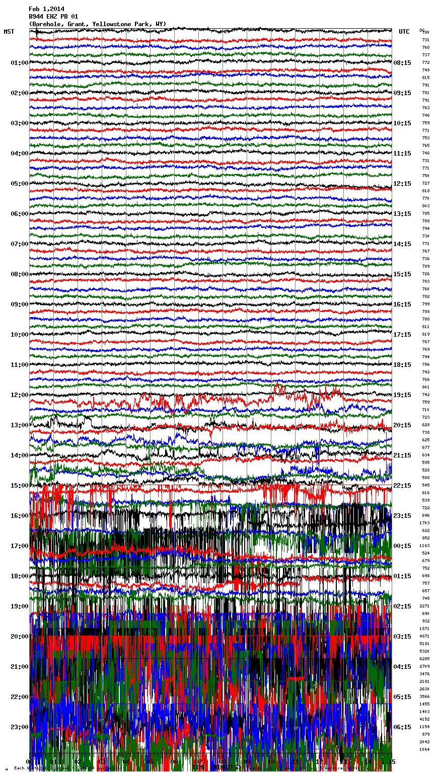 yellowstone earthquake pre