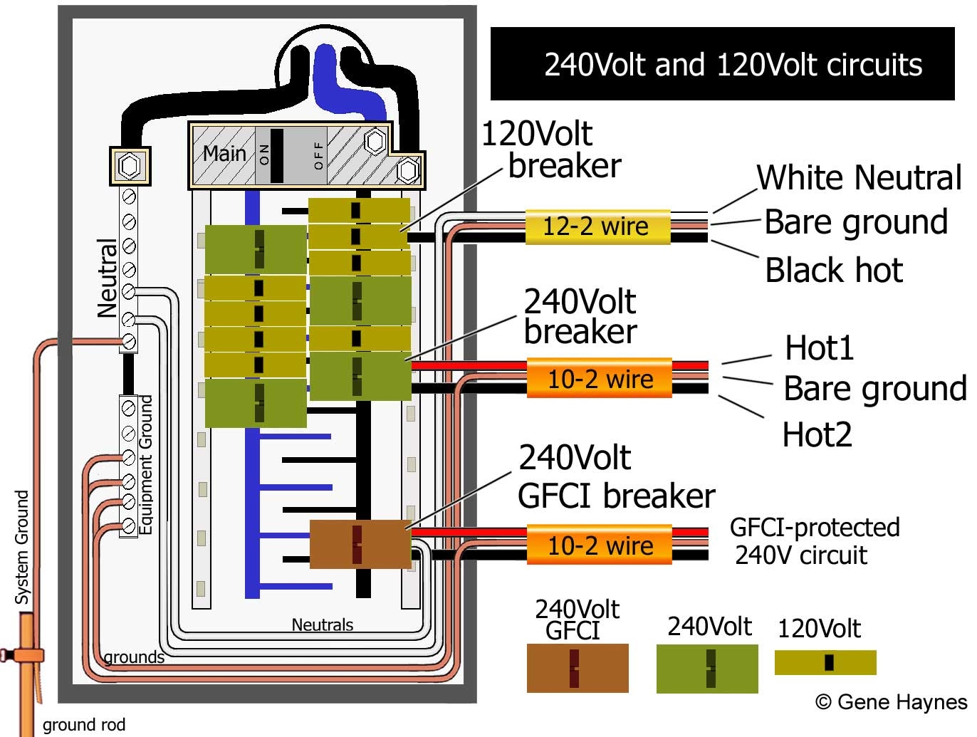 Diagram 120 Volt Gfci Breaker Wiring Diagram Full Version Hd Quality Wiring Diagram Mentalrewiringl Sacom It
