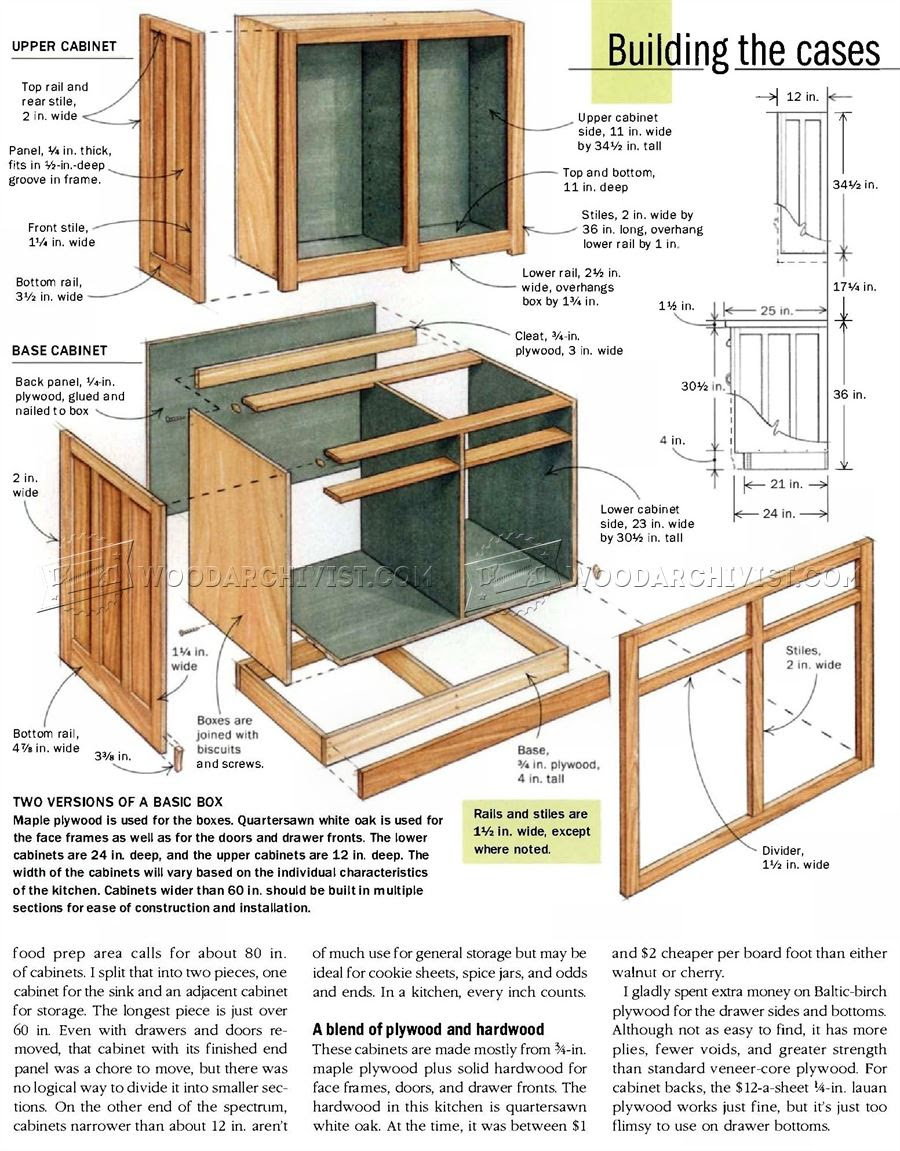 Kitchen Cabinet Woodworking Plans Pdf Diy Wood Projects Pinterest